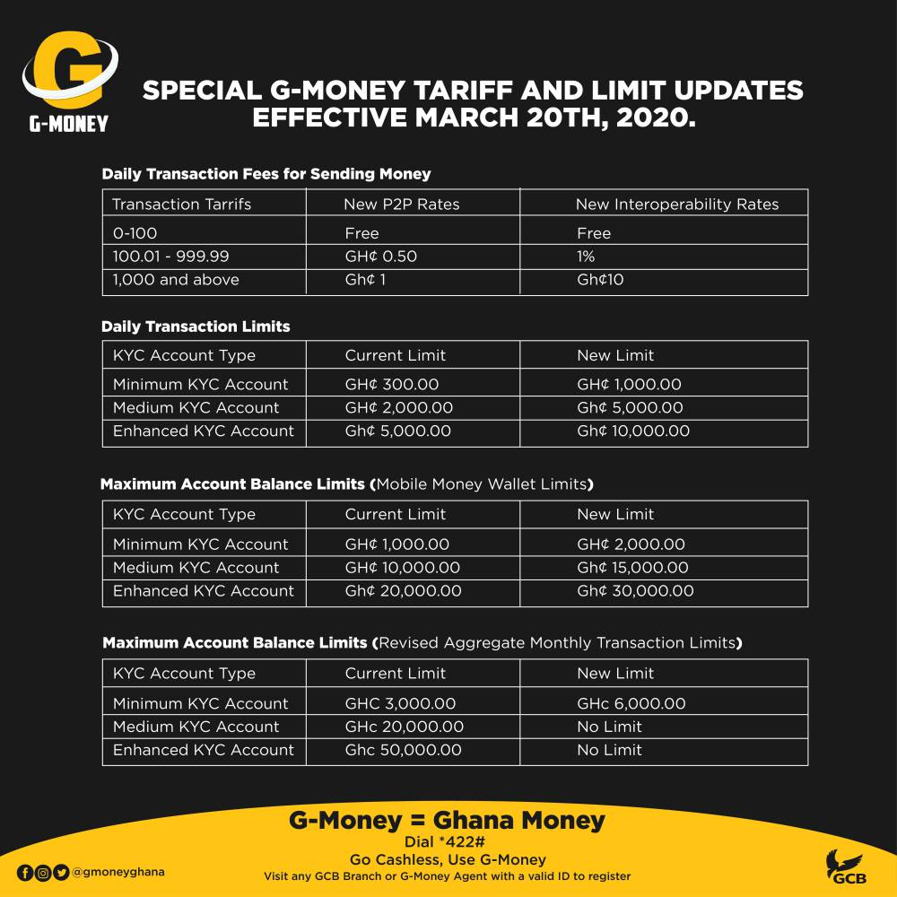 G-Money Special Tariff Guide