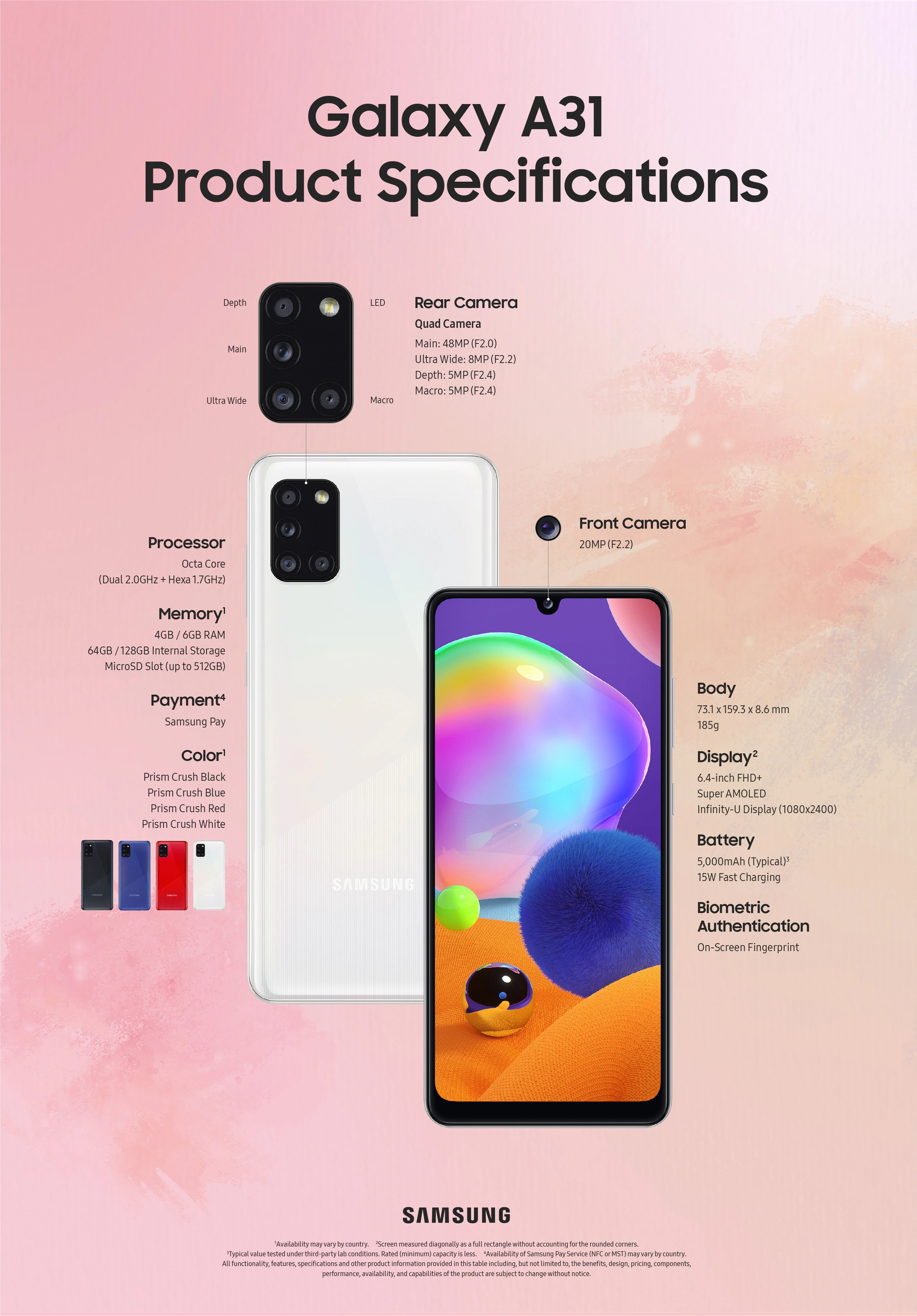 Galaxy A31 Product Specifications